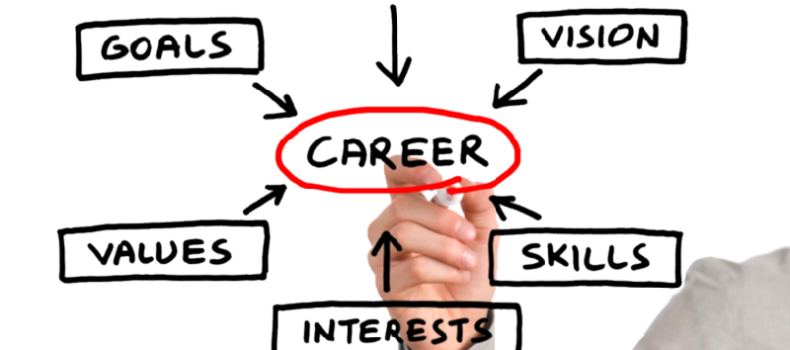 career selection surviving the career selection Employee selection process managementstudyguidecom employee selection is the process of putting right person on right job it is a procedure of matching organizational requirements with the skills and qualifications of people.