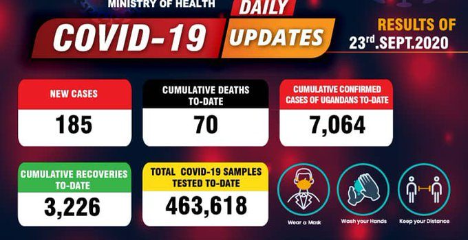 Uganda put among top 19 countries to overpower COVID-19