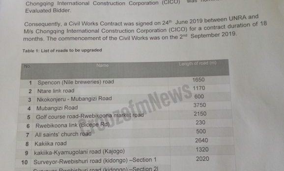 15 roads being upgraded around Mbarara city.